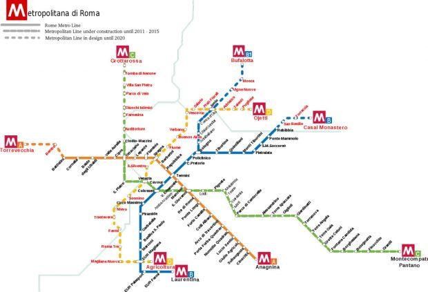 схема римского метро